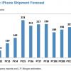 iPhone 12因支持5G成本高了80美元 苹果已下单8500万部
