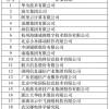 2019中国软件业务收入前百企业:华为第一