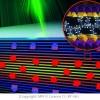 德国科学家开发出可兼顾导热与隔热特性的新型材料