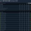 Steam 1月份最受欢迎显卡公布:GTX 1060