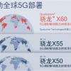 高通发布第三代5G基带骁龙X60:首发5nm、全面聚合