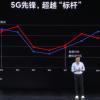 史上最便宜865手机来了 Redmi K30 Pro死磕荣耀
