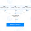 频频出手:京东云出资3500万再成立新公司,本月已累计成立三家