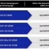 三星推出Galaxy S20系列智能机回购计划 两年后仍值50%
