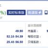 传将进行香港二次上市聆讯:京东涨8.46% 网易涨5.23%