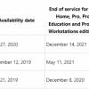 官方支持页面显示Windows 10 2020年5月更新将于今日正式上线