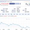 瑞幸咖啡美股盘前涨近14% 昨日收跌20.46%