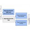 GitHub 警告开源供应链攻击 Octopus Scanner