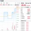 华纳音乐IPO首日大涨逾20% 为上半年美股最大IPO