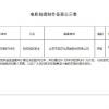 国庆档电影《我和我的家乡》正式立项:张艺谋监制 宁浩导演