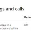[图]微软宣布 Teams 会议同时在线人数上限从250人升至300人