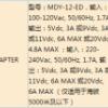 小米旗舰首发100W快充稳了 120W充电器入网:或支持MIX 4