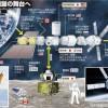 美日发表探月合作宣言 日本宇航员将首次登陆月球