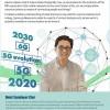 展望未来通信技术 三星要为改变世界的全新体验而铺平道路