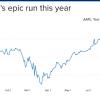 3月市场触底以来 巴菲特已从苹果巨额持股中大赚400亿美元