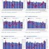 6月快递单价普降超20% 顺丰业务量连增但未能躲过价格战