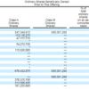 贝壳集团正式提交美股IPO文件 股票代码为BEKE