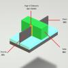 7纳米、14纳米、28纳米芯片制造工艺市场价值对比
