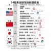中国企业在手机基站、PC等12个品类全球第一:华为、京东方、联想等上榜