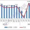 信通院:2020年8月国内市场5G手机出货量1617万部 占比60.1%