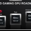 AMD:已获得对华为供货许可证