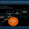 ARM发布新一代Neoverse处理器:单核大涨50%、挺近5nm工艺