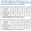 Intel官方披露11代、12代桌面酷睿