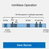 速率2Gbps 高通在中国首发通过5G毫米波MIMO OTA测试