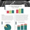 报告:2020上半年美国音乐流媒体订阅量达到7210万 同比增长24%