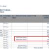林斌将18亿AB股转换意欲何为?雷军投票权飙升至69%
