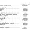 刘强东即将斩获第四个IPO:估值2500亿