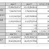 顺丰控股2020年净利润73.26亿元 同比增长26.39%