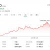 不到2个月市值蒸发超过2000亿 顺丰股价为何一跌再跌