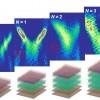 研究人员实现调整衬底效应以影响原子级厚度半导体的特性