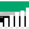 Gartner预测全球芯片供应短缺将持续到明年二季度