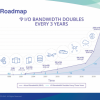PCIe 6.0正在制定0.71版草案 最终版本将于年底发布