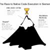 西门子PLC系统再曝严重漏洞 攻击者可绕过保护并执行远程代码