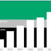 Gartner:预计全球芯片短缺将持续到2021年第二季度