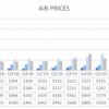 高端卡均价近万 全球显卡市场剧变:一年来涨价3-4倍
