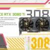 Manli推出GeForce RTX 3080 Ti Gallardo高端显卡
