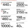 苹果公布2020-2021年度企业责任报告