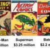 蜘蛛侠首次出现《Amazing Fantasy》第15期刷新漫画拍卖价记录