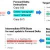 微软:新算法让Windows 11累积更新体积缩小40%