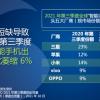 Canalys:零部件短缺导致全球智能手机市场同比萎缩6%