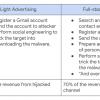 Google新报告详述针对YouTube用户的广泛网络钓鱼活动