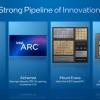 Intel:首款ARC游戏独显将在明年一季度如期登场