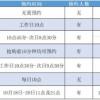 上海消保委亲测茅台抢购1瓶没抢到:呼吁各大平台公布投放数量