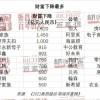 《2021胡润百富榜》发布:钟睒睒成首富 许家印、马云财富暴降千亿